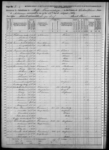 File:1870 U.S. Census - Mississippi Township, Sebastian County, Arkansas, page 8 of 14.jpg